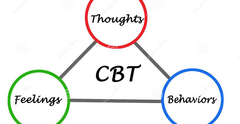 Bilişsel Davranış Terapisi