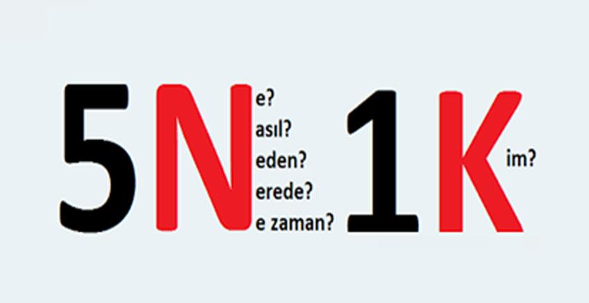 5N1K – Soru Görselleri